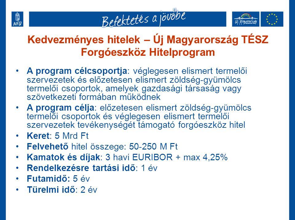 Kedvezményes hitelek – Új Magyarország TÉSZ Forgóeszköz Hitelprogram A program célcsoportja: véglegesen elismert termelői szervezetek és előzetesen elismert zöldség-gyümölcs termelői csoportok, amelyek gazdasági társaság vagy szövetkezeti formában működnek A program célja: előzetesen elismert zöldség-gyümölcs termelői csoportok és véglegesen elismert termelői szervezetek tevékenységét támogató forgóeszköz hitel Keret: 5 Mrd Ft Felvehető hitel összege: 50-250 M Ft Kamatok és díjak: 3 havi EURIBOR + max 4,25% Rendelkezésre tartási idő: 1 év Futamidő: 5 év Türelmi idő: 2 év
