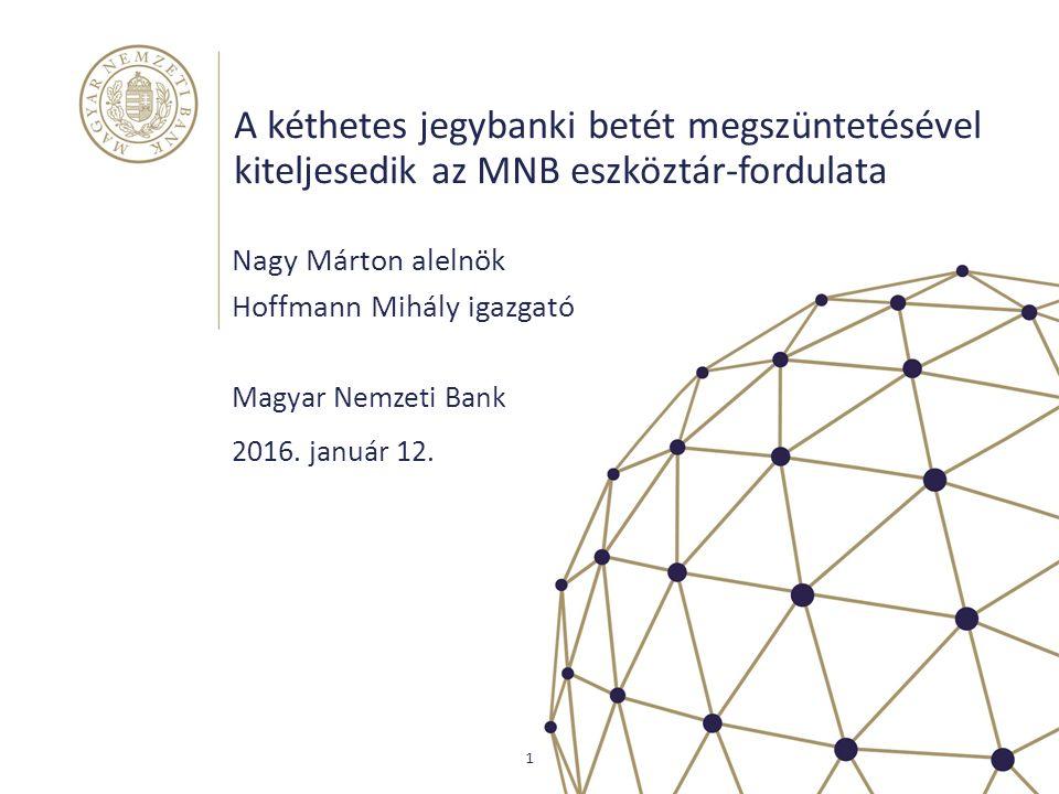 Az MNB programjai jelentős szerepet játszottak a sterilizációs állomány mérséklésében Magyar Nemzeti Bank 12 Önfinanszírozás hatása MNB becslés, azt feltételezzük, hogy az állam nettó devizalejárataihoz a forintkibocsátást az MNB programja támogatta