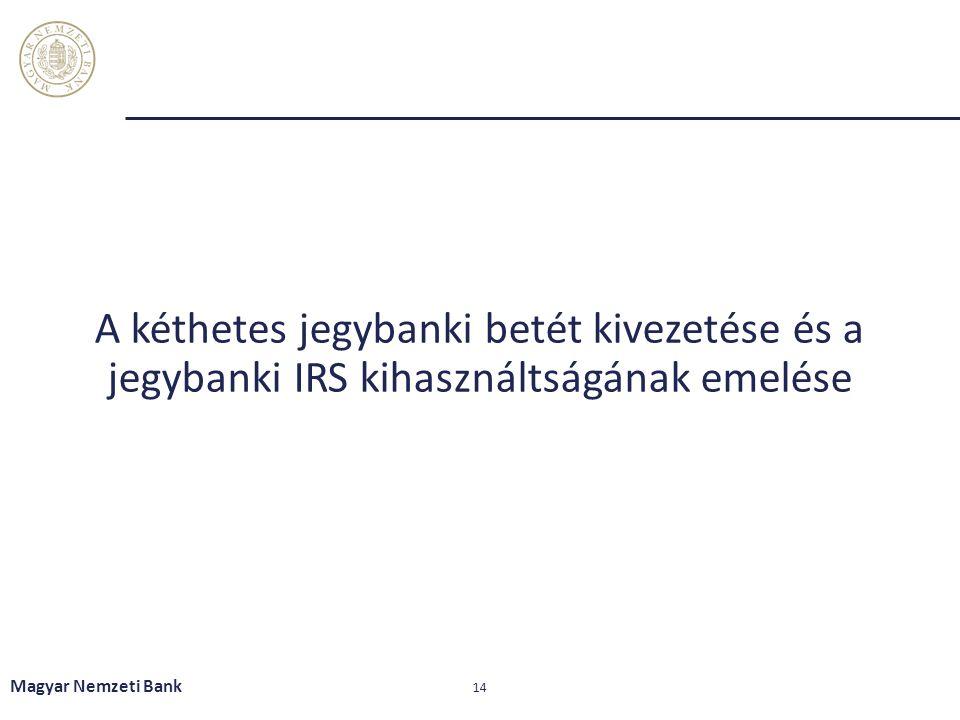 A kéthetes jegybanki betét kivezetése és a jegybanki IRS kihasználtságának emelése Magyar Nemzeti Bank 14