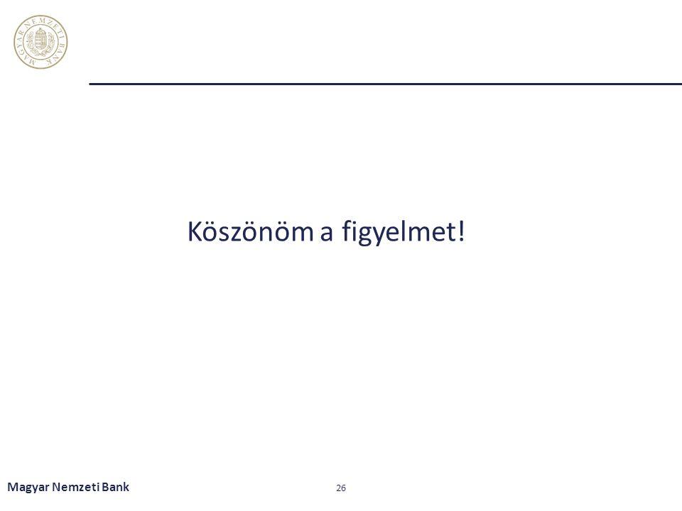 Köszönöm a figyelmet! Magyar Nemzeti Bank 26