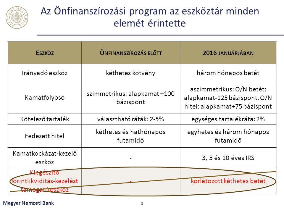A devizaadósság aránya év végére historikus minimuma közelébe süllyedhet Magyar Nemzeti Bank 4