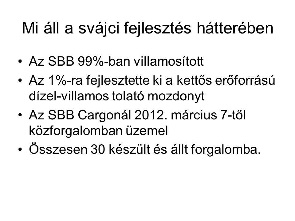 Mi áll a svájci fejlesztés hátterében Az SBB 99%-ban villamosított Az 1%-ra fejlesztette ki a kettős erőforrású dízel-villamos tolató mozdonyt Az SBB Cargonál 2012.