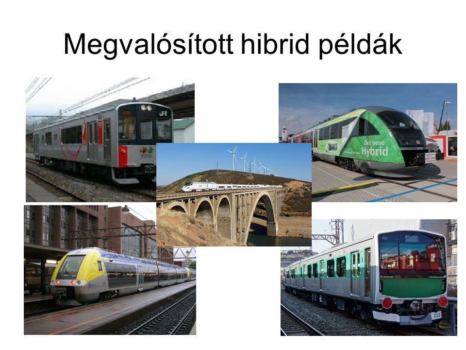 Megvalósított hibrid példák
