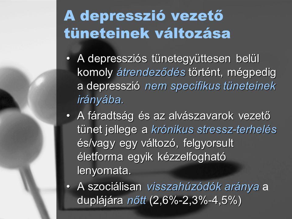 A depresszió vezető tüneteinek változása A depressziós tünetegyüttesen belül komoly átrendeződés történt, mégpedig a depresszió nem specifikus tüneteinek irányába.A depressziós tünetegyüttesen belül komoly átrendeződés történt, mégpedig a depresszió nem specifikus tüneteinek irányába.