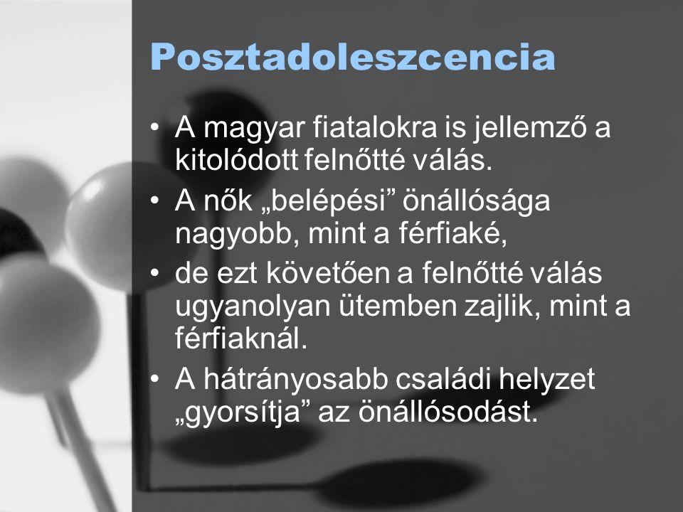 """Posztadoleszcencia A magyar fiatalokra is jellemző a kitolódott felnőtté válás. A nők """"belépési"""" önállósága nagyobb, mint a férfiaké, de ezt követően"""