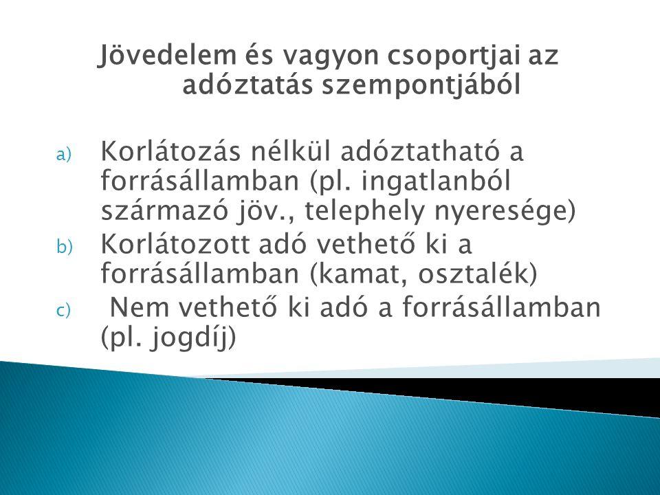 Jövedelem és vagyon csoportjai az adóztatás szempontjából a) Korlátozás nélkül adóztatható a forrásállamban (pl. ingatlanból származó jöv., telephely
