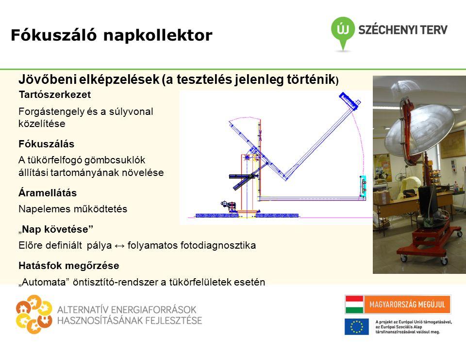 Fókuszáló napkollektor Jövőbeni elképzelések (a tesztelés jelenleg történik ) Tartószerkezet Forgástengely és a súlyvonal közelítése Fókuszálás A tükö