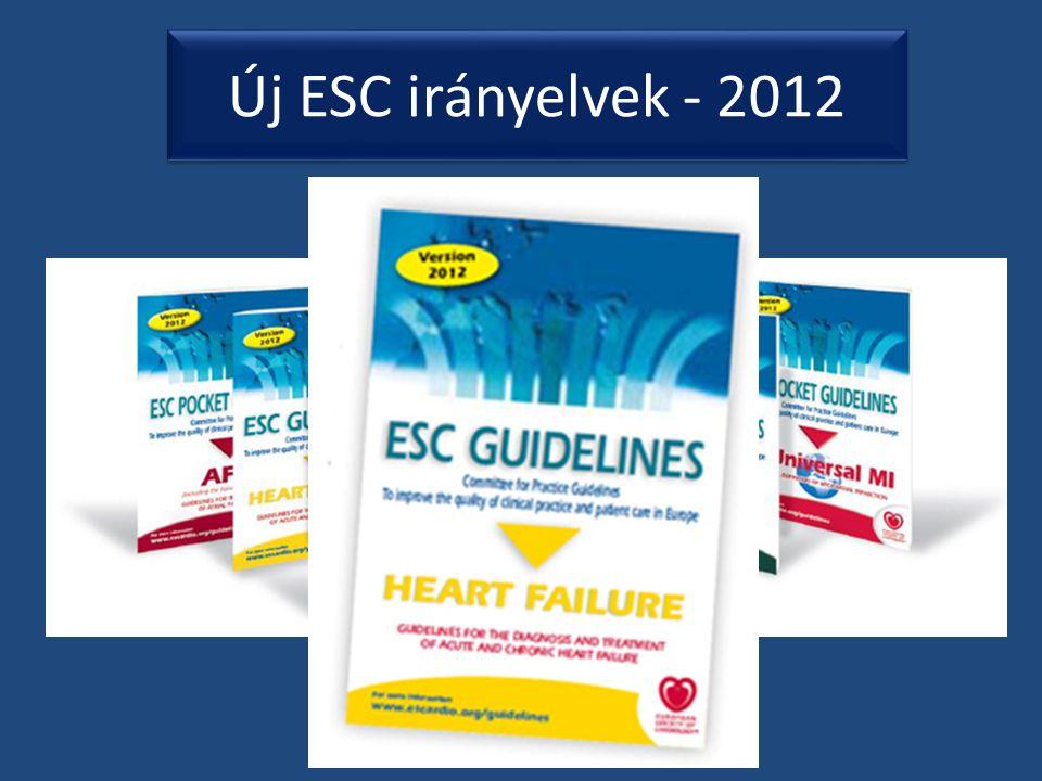 Új ESC irányelvek - 2012