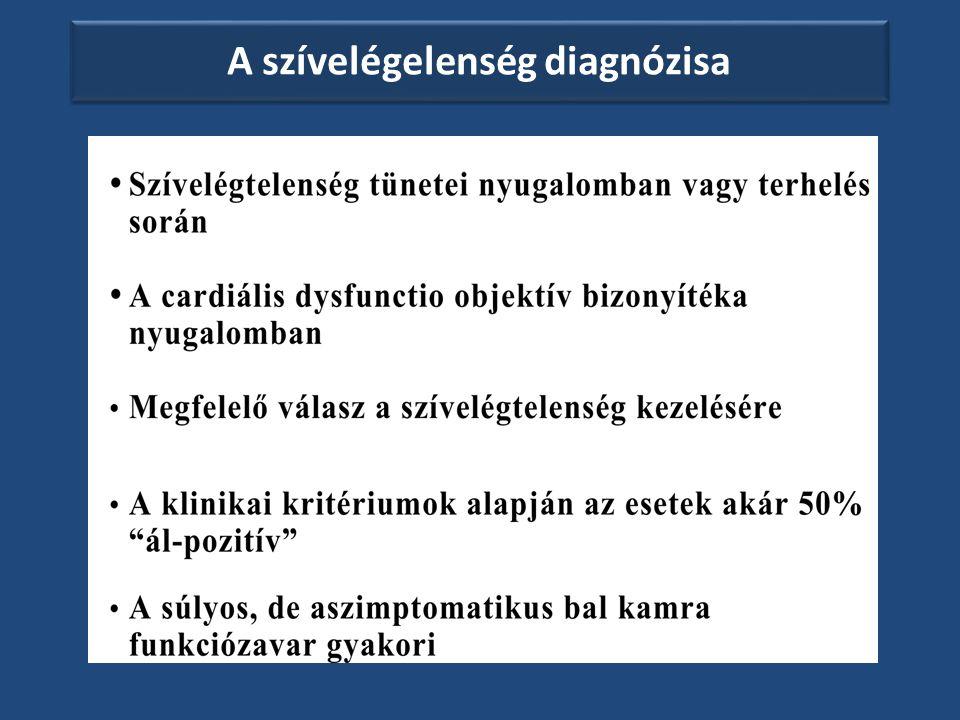 A szívelégelenség diagnózisa