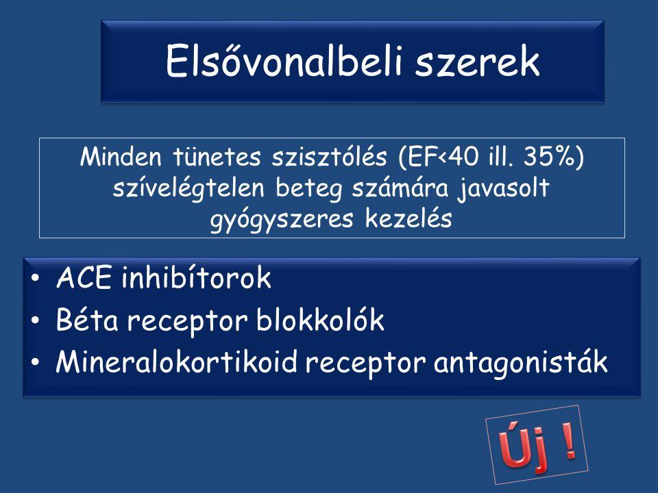 Elsővonalbeli szerek ACE inhibítorok Béta receptor blokkolók Mineralokortikoid receptor antagonisták ACE inhibítorok Béta receptor blokkolók Mineralokortikoid receptor antagonisták Minden tünetes szisztólés (EF<40 ill.