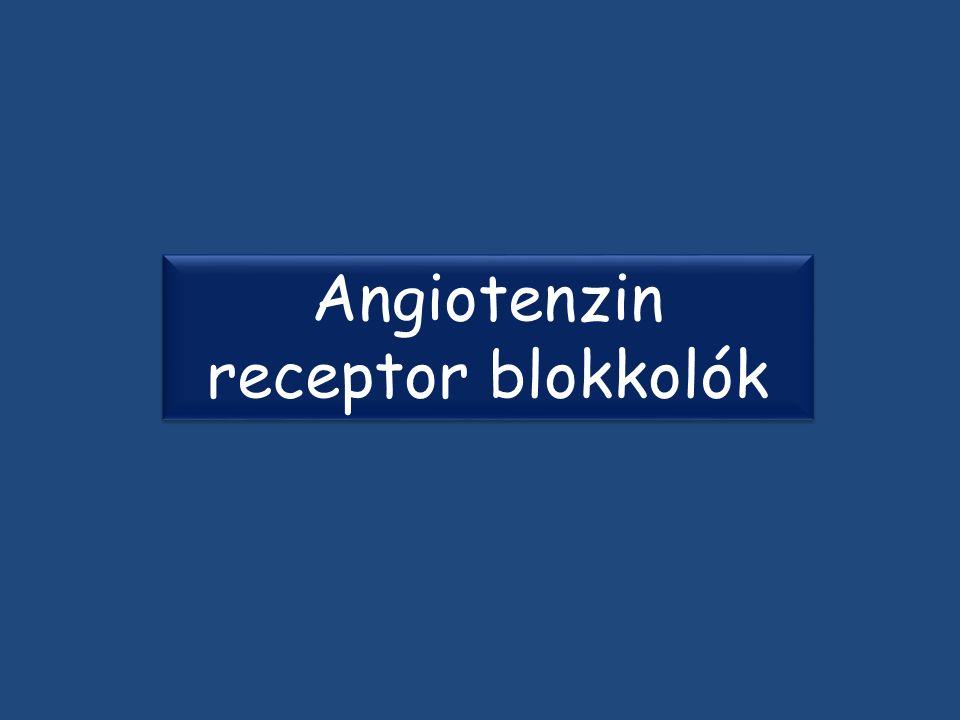 Angiotenzin receptor blokkolók
