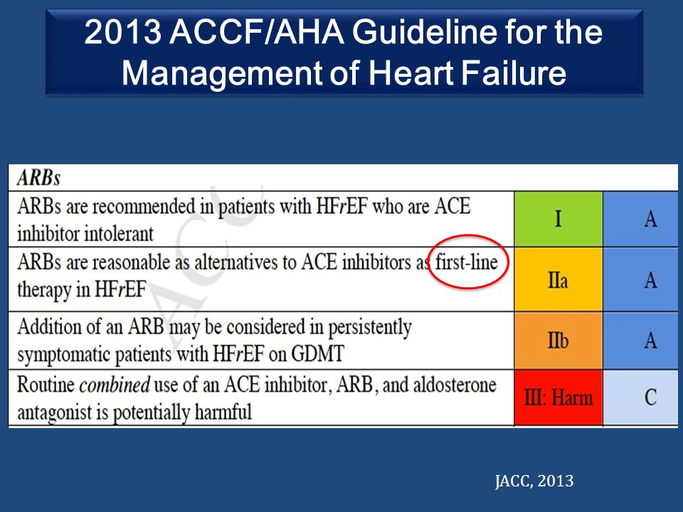 JACC, 2013 2013 ACCF/AHA Guideline for the Management of Heart Failure