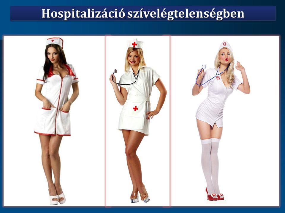 Hospitalizáció szívelégtelenségben