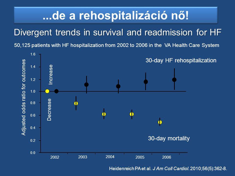 PARAMOUNT – HF-PEF – kicsi (266 beteg), rövid (36 hét) vizsgálat surrogate végpont (BNP, LA méret, NYHA) PARADIGM - EF ≤40% - (2013) 8436 beteg 985 centrum 47 ország PARAGON – HF-PEF - hosszabb, nagyobb – most indul...