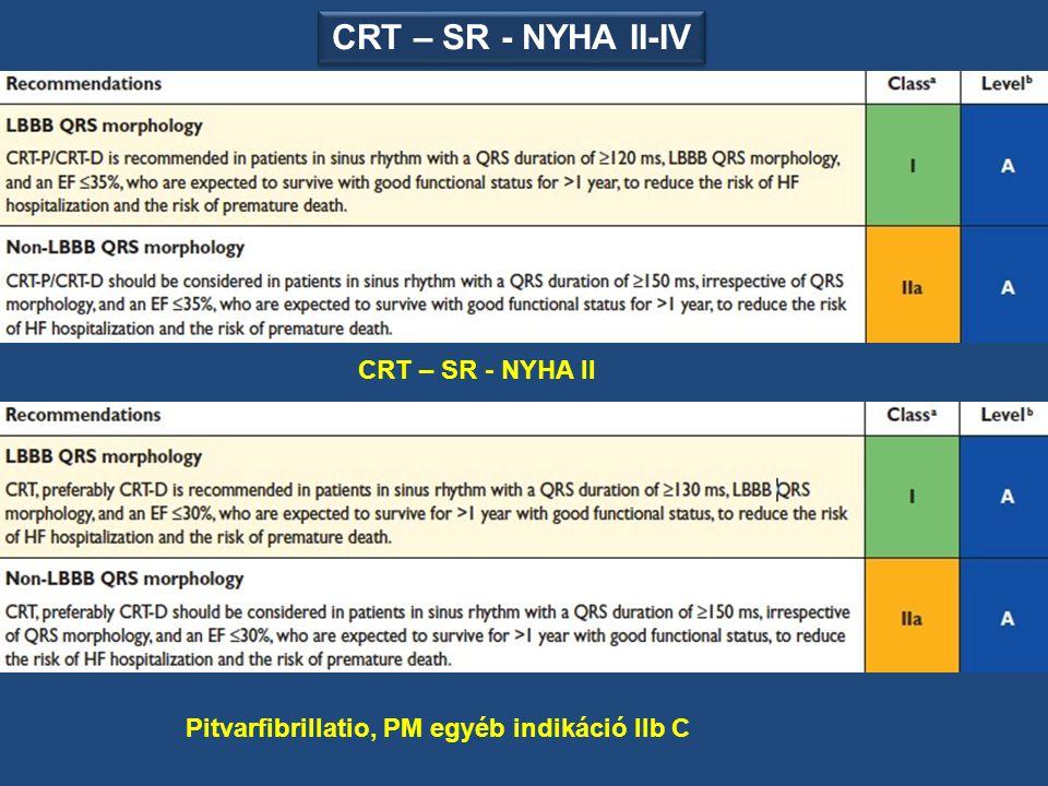 CRT – SR - NYHA II-IV CRT – SR - NYHA II Pitvarfibrillatio, PM egyéb indikáció IIb C