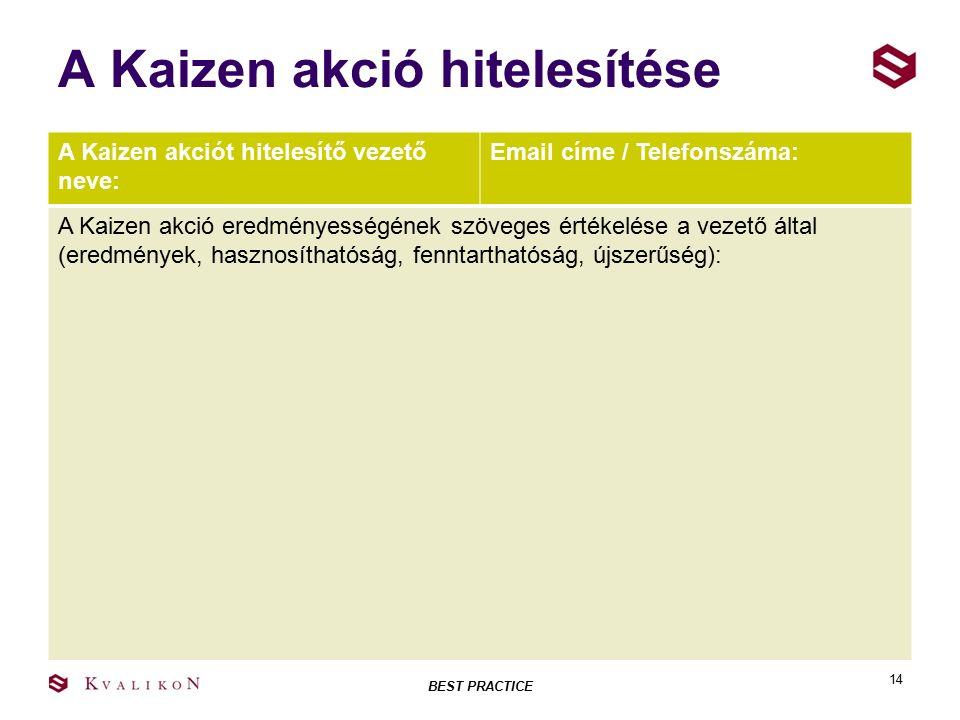 A Kaizen akció hitelesítése BEST PRACTICE 14 A Kaizen akciót hitelesítő vezető neve: Email címe / Telefonszáma: A Kaizen akció eredményességének szöveges értékelése a vezető által (eredmények, hasznosíthatóság, fenntarthatóság, újszerűség):