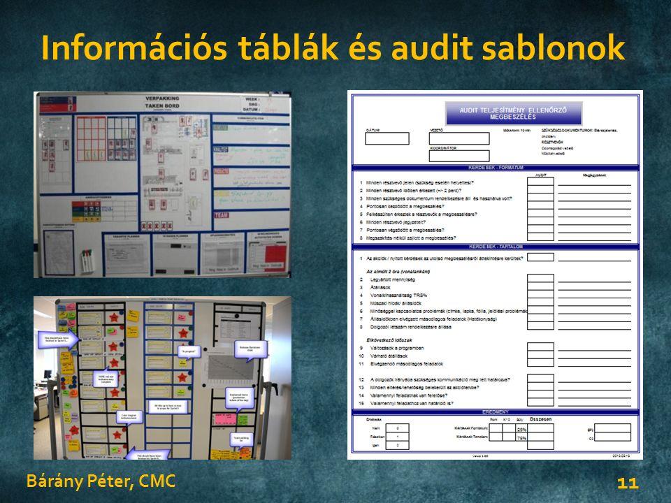 Információs táblák és audit sablonok Bárány Péter, CMC 11