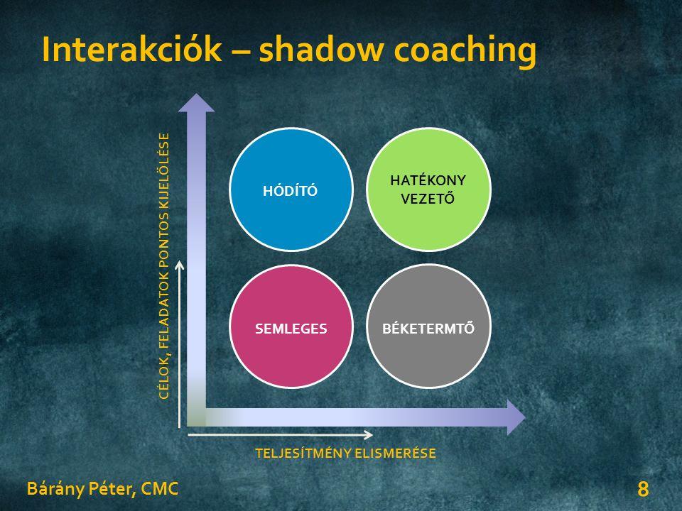 Interakciók – shadow coaching HATÉKONY VEZETŐ HÓDÍTÓ SEMLEGES BÉKETERMTŐ TELJESÍTMÉNY ELISMERÉSE CÉLOK, FELADATOK PONTOS KIJELÖLÉSE Bárány Péter, CMC 8