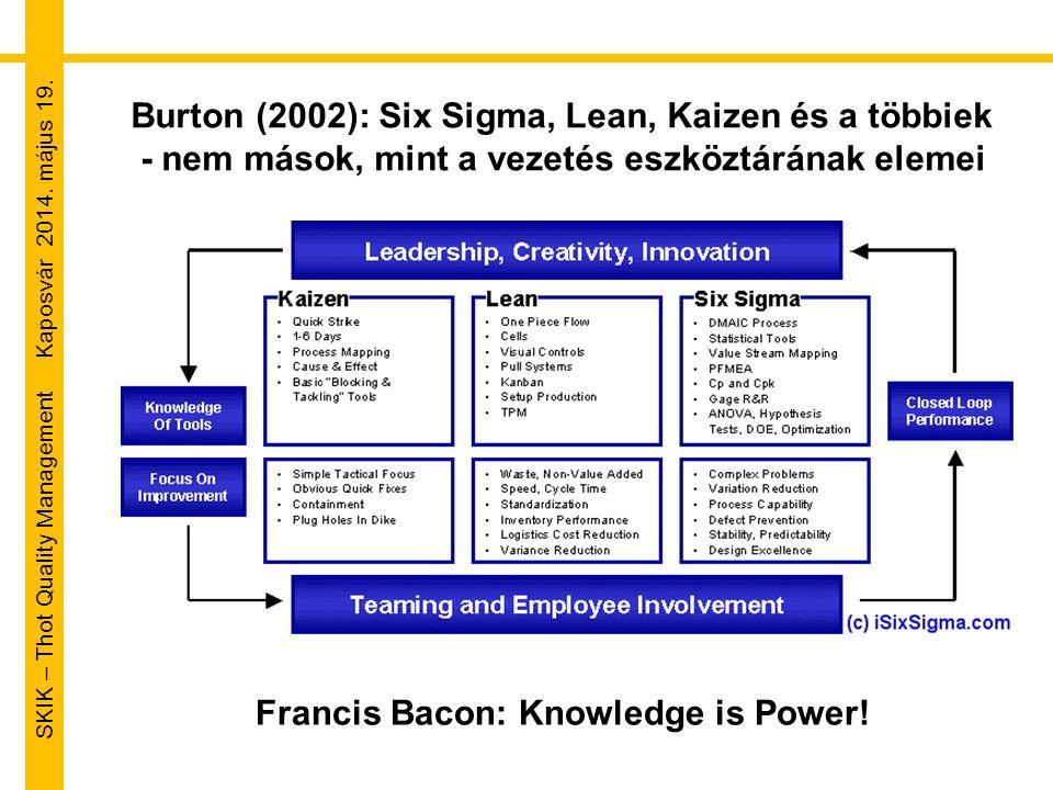 SKIK – Thot Quality Management Kaposvár 2014. május 19. Burton (2002): Six Sigma, Lean, Kaizen és a többiek - nem mások, mint a vezetés eszköztárának