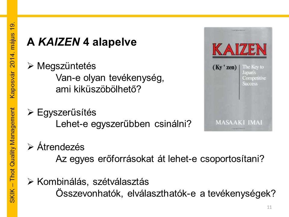 SKIK – Thot Quality Management Kaposvár 2014. május 19. A KAIZEN 4 alapelve  Megszüntetés Van-e olyan tevékenység, ami kiküszöbölhető?  Egyszerűsíté