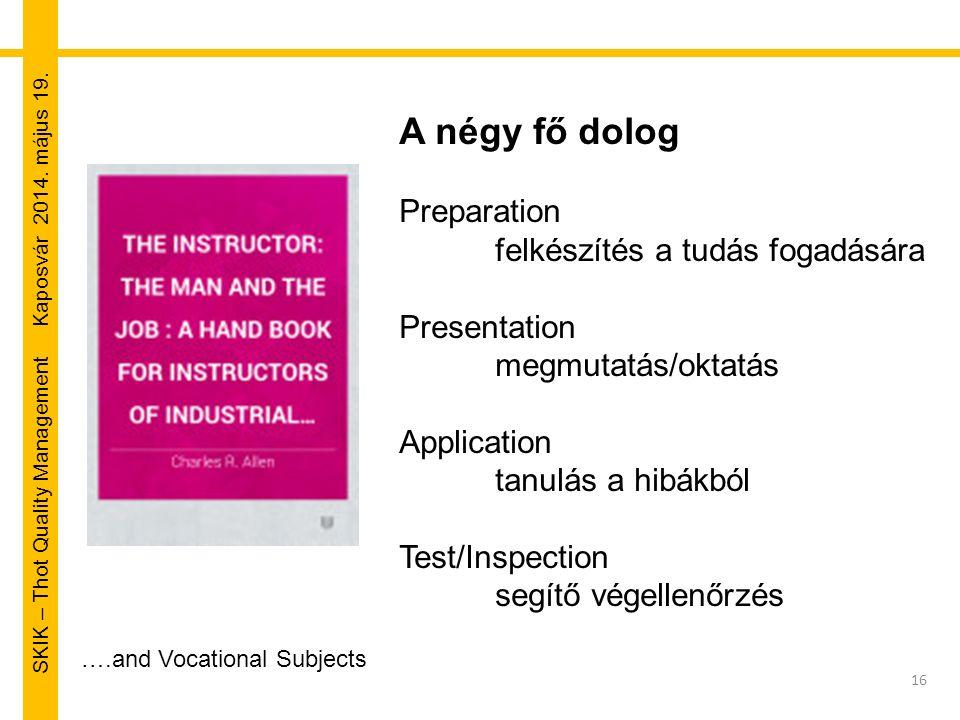 SKIK – Thot Quality Management Kaposvár 2014. május 19. 16 ….and Vocational Subjects A négy fő dolog Preparation felkészítés a tudás fogadására Presen