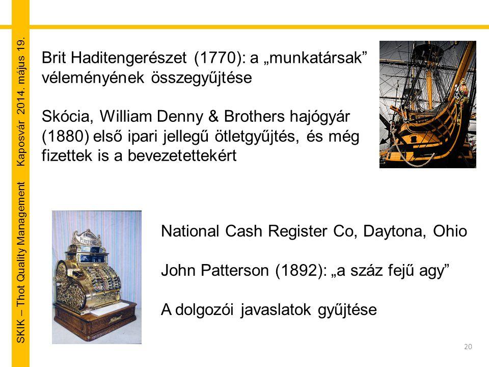 """SKIK – Thot Quality Management Kaposvár 2014. május 19. 20 National Cash Register Co, Daytona, Ohio John Patterson (1892): """"a száz fejű agy"""" A dolgozó"""