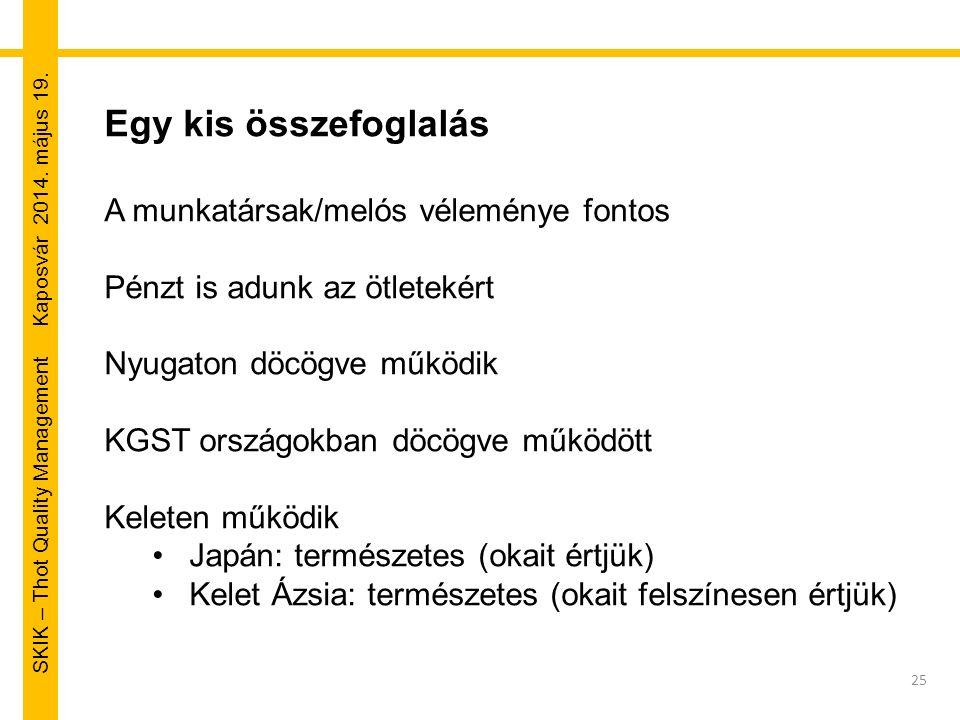 SKIK – Thot Quality Management Kaposvár 2014. május 19. 25 Egy kis összefoglalás A munkatársak/melós véleménye fontos Pénzt is adunk az ötletekért Nyu