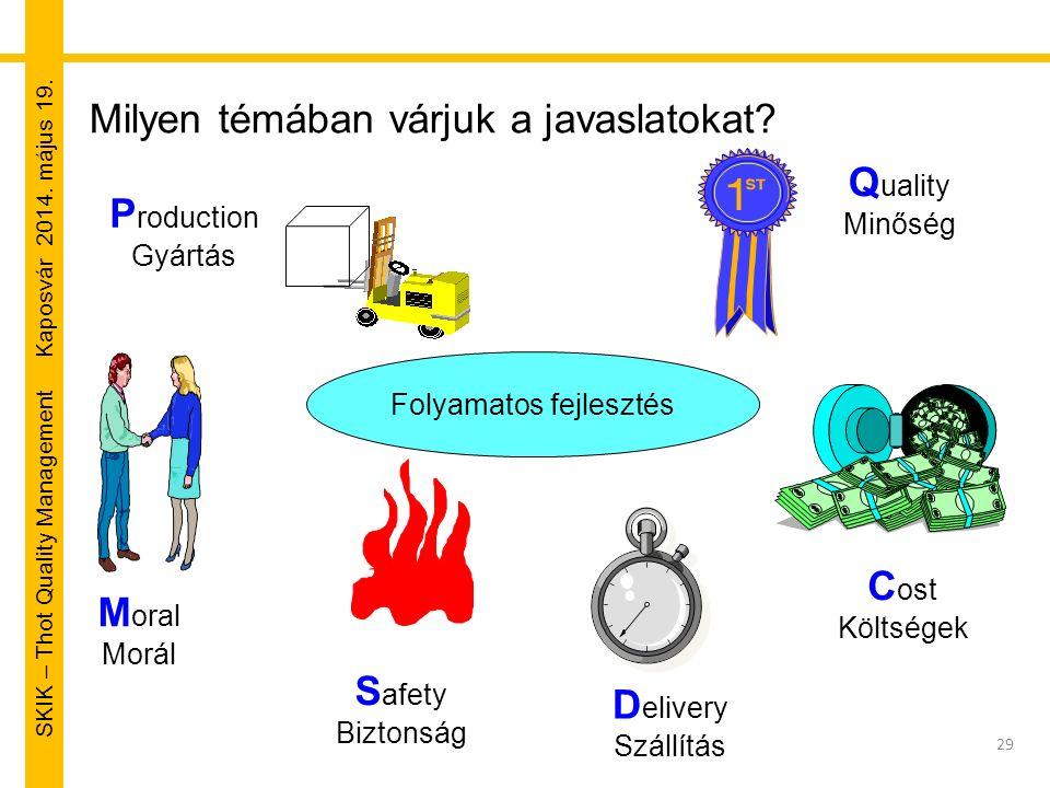 SKIK – Thot Quality Management Kaposvár 2014. május 19. 29 Folyamatos fejlesztés P roduction Gyártás D elivery Szállítás S afety Biztonság M oral Morá