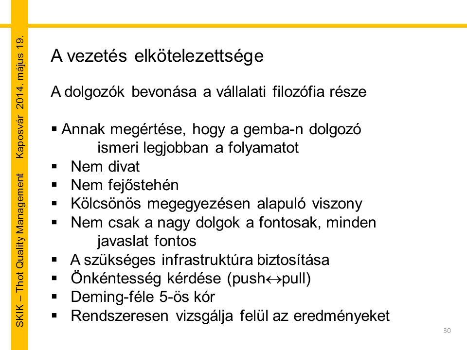 SKIK – Thot Quality Management Kaposvár 2014. május 19. 30 A vezetés elkötelezettsége A dolgozók bevonása a vállalati filozófia része  Annak megértés