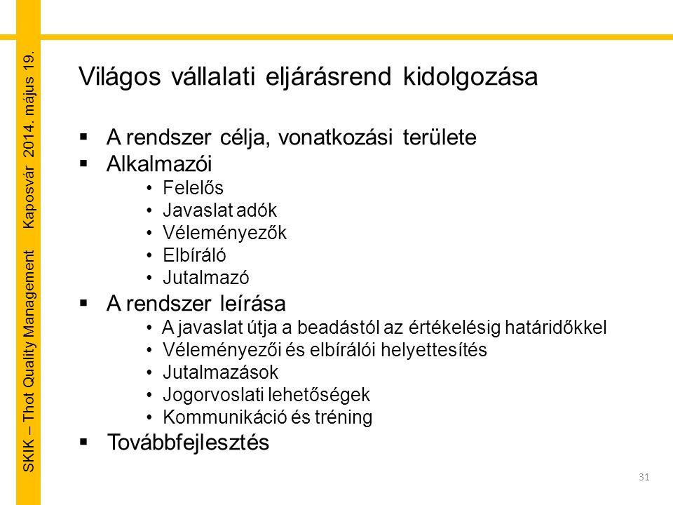 SKIK – Thot Quality Management Kaposvár 2014. május 19. 31 Világos vállalati eljárásrend kidolgozása  A rendszer célja, vonatkozási területe  Alkalm