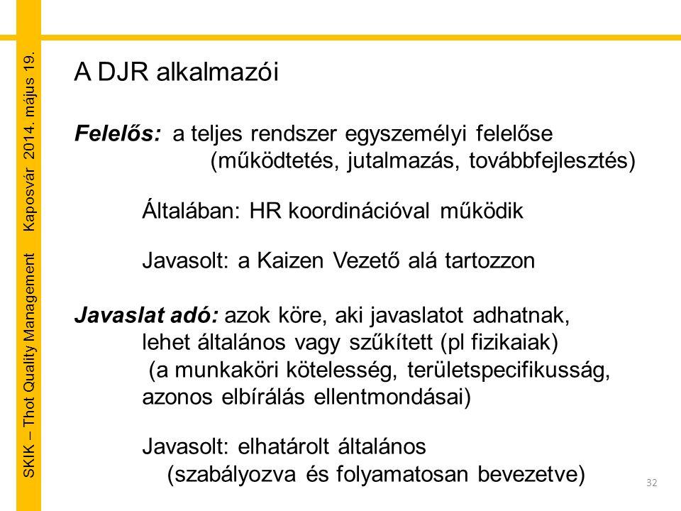 SKIK – Thot Quality Management Kaposvár 2014. május 19. 32 A DJR alkalmazói Felelős: a teljes rendszer egyszemélyi felelőse (működtetés, jutalmazás, t