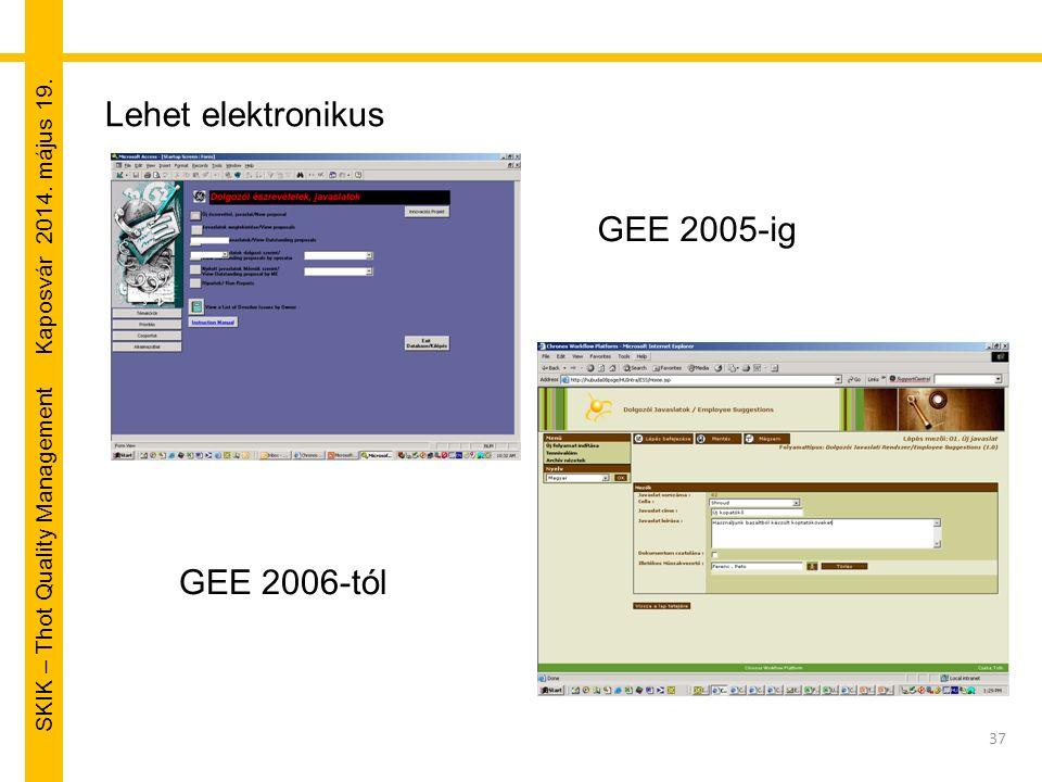 SKIK – Thot Quality Management Kaposvár 2014. május 19. 37 Lehet elektronikus GEE 2005-ig GEE 2006-tól
