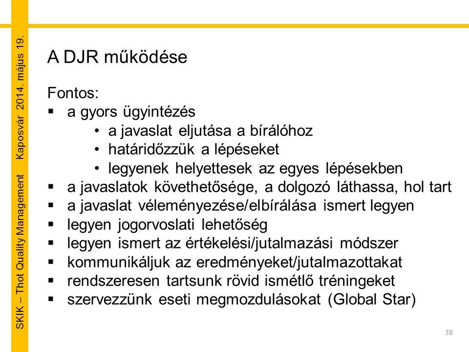 SKIK – Thot Quality Management Kaposvár 2014. május 19. 38 A DJR működése Fontos:  a gyors ügyintézés a javaslat eljutása a bírálóhoz határidőzzük a