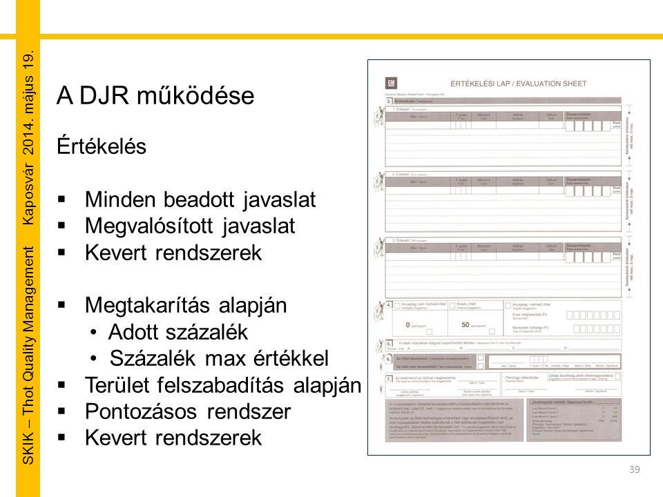 SKIK – Thot Quality Management Kaposvár 2014. május 19. 39 A DJR működése Értékelés  Minden beadott javaslat  Megvalósított javaslat  Kevert rendsz