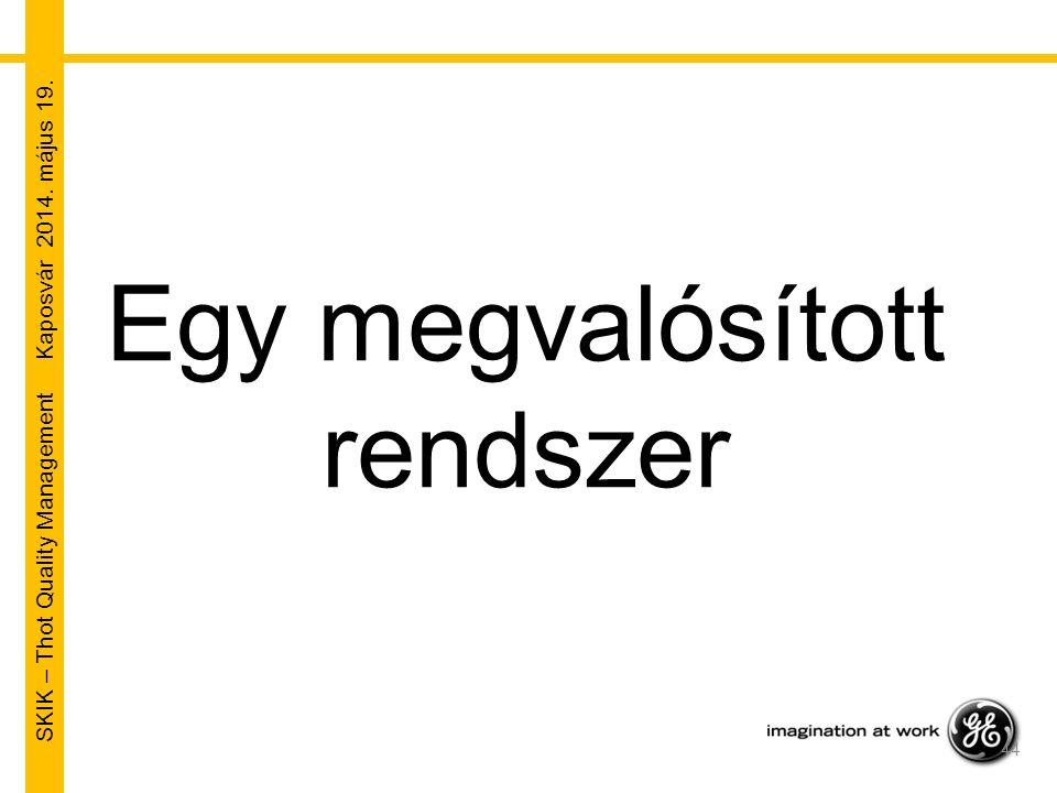 SKIK – Thot Quality Management Kaposvár 2014. május 19. Egy megvalósított rendszer 44