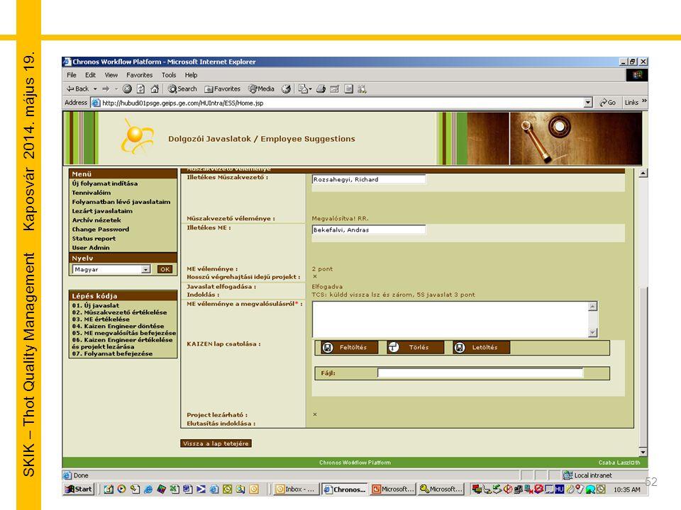 SKIK – Thot Quality Management Kaposvár 2014. május 19. 52