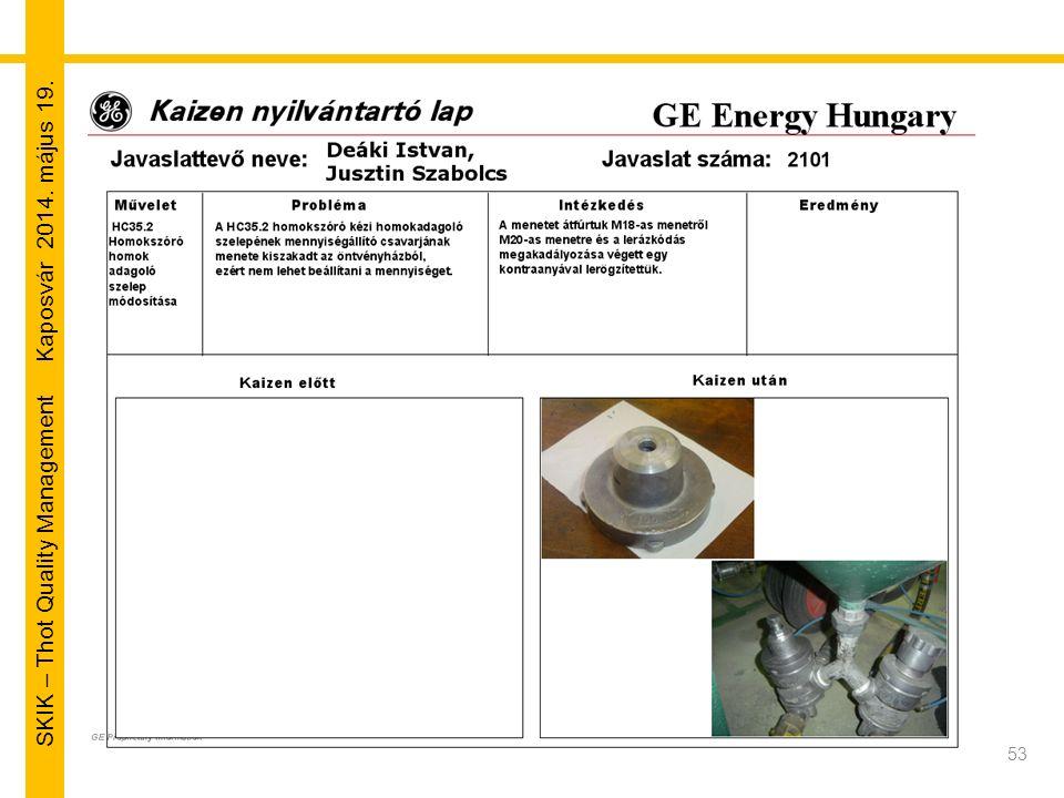 SKIK – Thot Quality Management Kaposvár 2014. május 19. 53