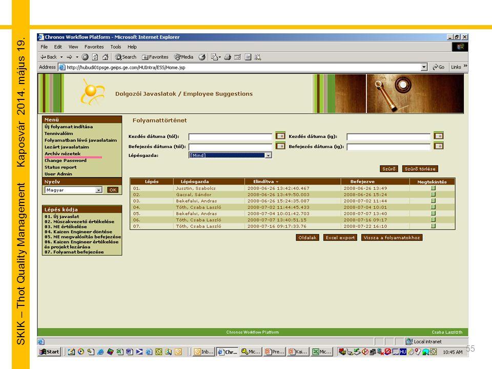 SKIK – Thot Quality Management Kaposvár 2014. május 19. 55
