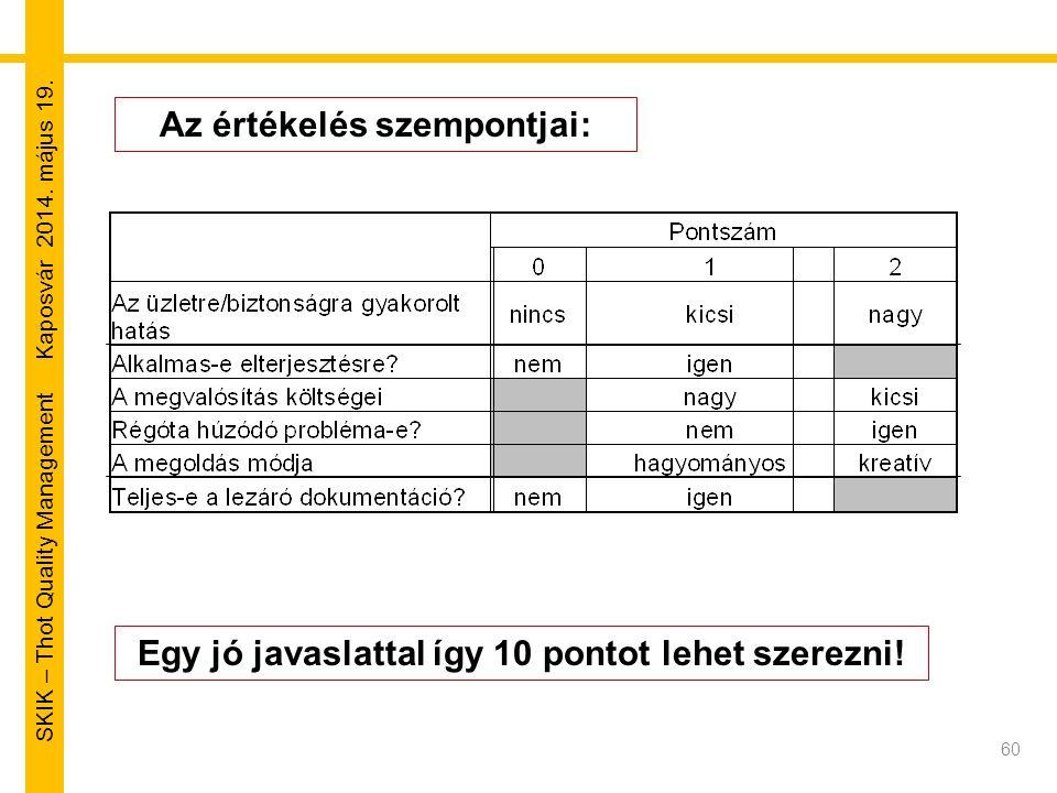 SKIK – Thot Quality Management Kaposvár 2014. május 19. Az értékelés szempontjai: Egy jó javaslattal így 10 pontot lehet szerezni! 60