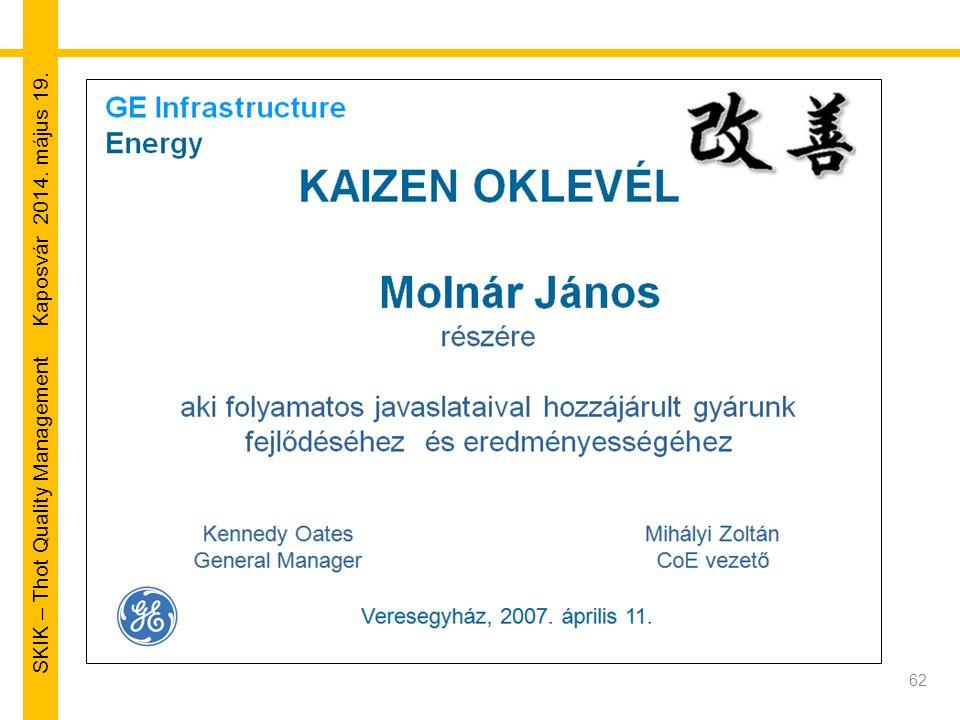 SKIK – Thot Quality Management Kaposvár 2014. május 19. 62