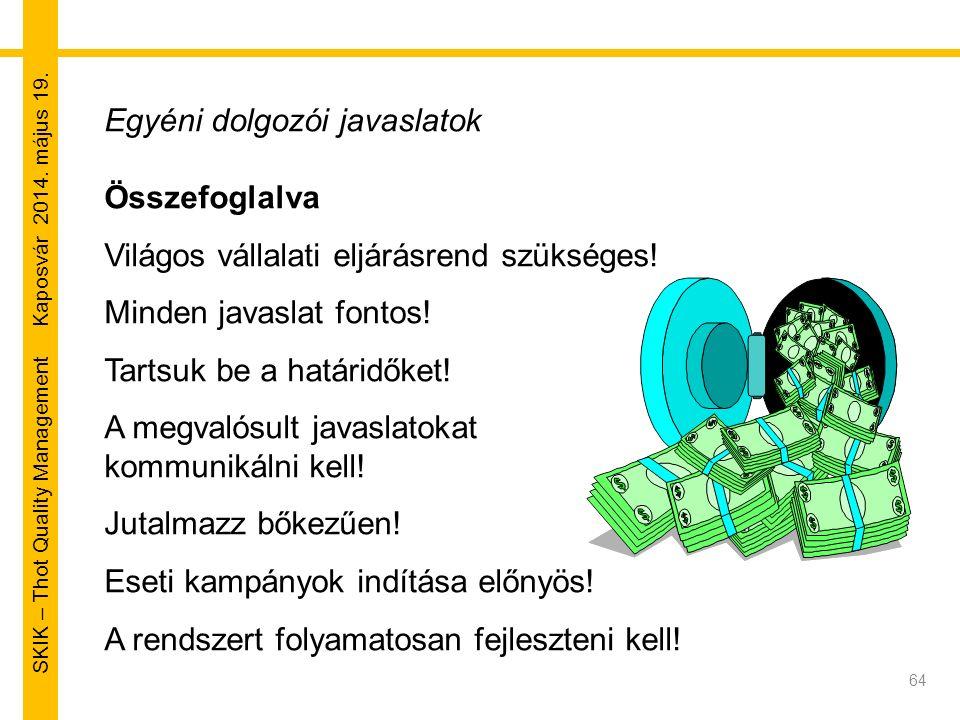 SKIK – Thot Quality Management Kaposvár 2014. május 19. 64 Egyéni dolgozói javaslatok Összefoglalva Világos vállalati eljárásrend szükséges! Minden ja