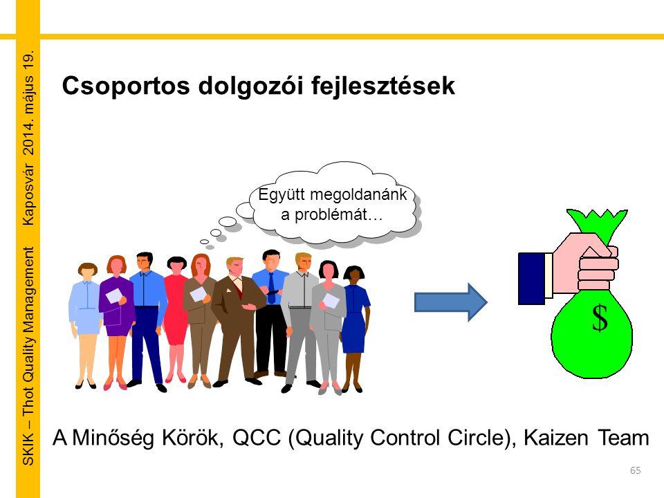 SKIK – Thot Quality Management Kaposvár 2014. május 19. 65 Csoportos dolgozói fejlesztések $ Együtt megoldanánk a problémát… Együtt megoldanánk a prob