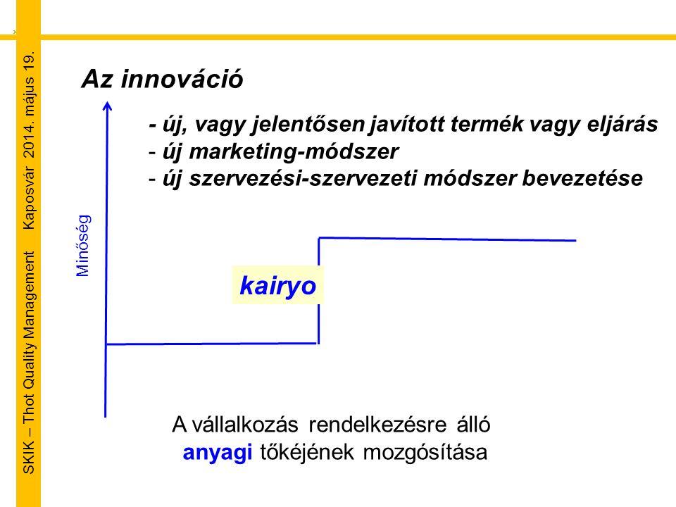 Az innováció - új, vagy jelentősen javított termék vagy eljárás - új marketing-módszer - új szervezési-szervezeti módszer bevezetése Minőség kairyo A