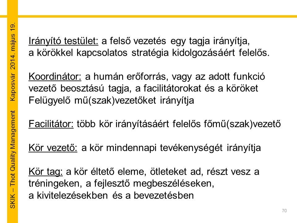 SKIK – Thot Quality Management Kaposvár 2014. május 19. 70 Irányító testület: a felső vezetés egy tagja irányítja, a körökkel kapcsolatos stratégia ki