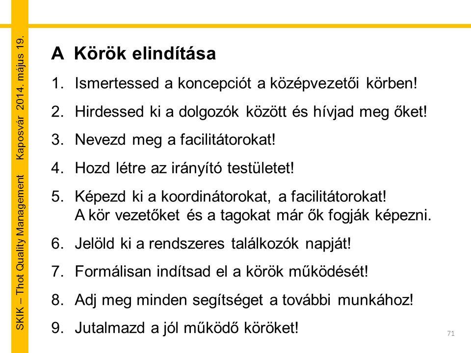 SKIK – Thot Quality Management Kaposvár 2014. május 19. 71 A Körök elindítása 1.Ismertessed a koncepciót a középvezetői körben! 2.Hirdessed ki a dolgo