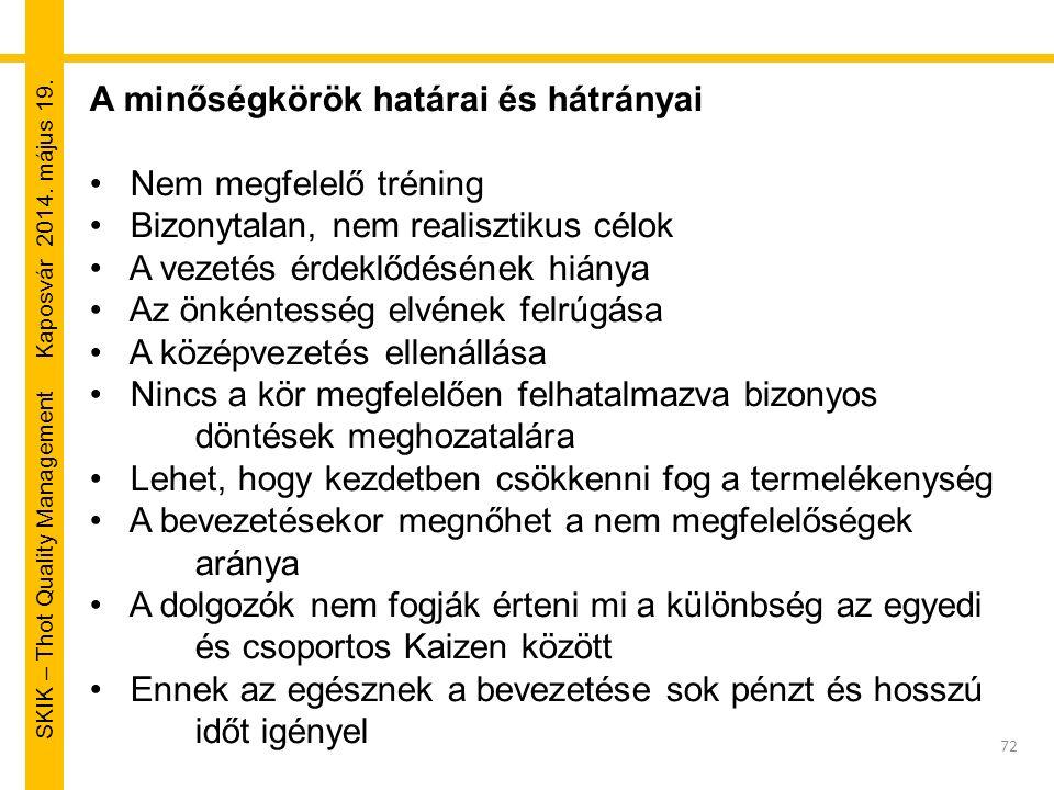 SKIK – Thot Quality Management Kaposvár 2014. május 19. 72 A minőségkörök határai és hátrányai Nem megfelelő tréning Bizonytalan, nem realisztikus cél