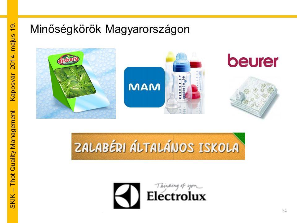 SKIK – Thot Quality Management Kaposvár 2014. május 19. 74 Minőségkörök Magyarországon