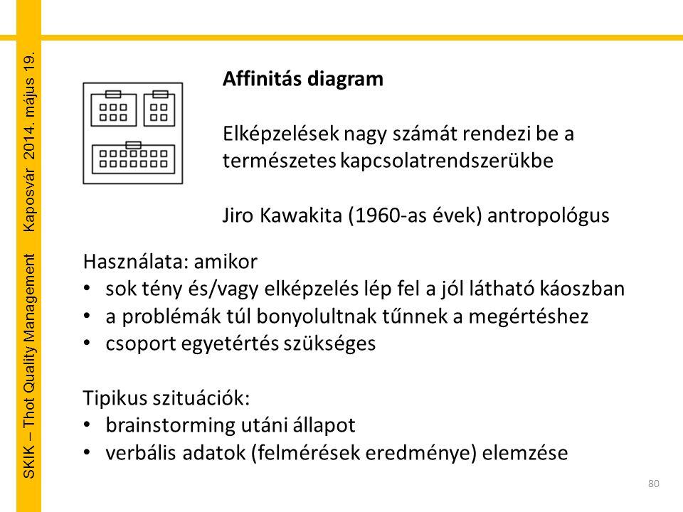 SKIK – Thot Quality Management Kaposvár 2014. május 19. Affinitás diagram Elképzelések nagy számát rendezi be a természetes kapcsolatrendszerükbe Jiro