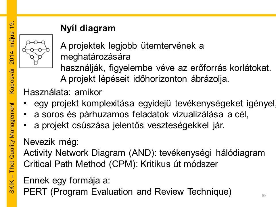 SKIK – Thot Quality Management Kaposvár 2014. május 19. Nyíl diagram A projektek legjobb ütemtervének a meghatározására használják, figyelembe véve az