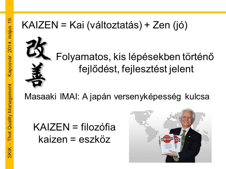SKIK – Thot Quality Management Kaposvár 2014. május 19. KAIZEN = Kai (változtatás) + Zen (jó) Folyamatos, kis lépésekben történő fejlődést, fejlesztés